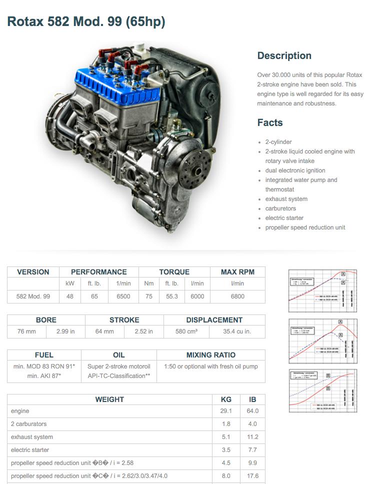 Rotax 582 Manual